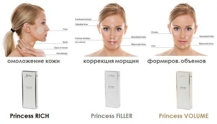 Мезотерапия лица нитями, контурная пластика, биоревитализация от 3,50 руб/ед, удаление папиллом